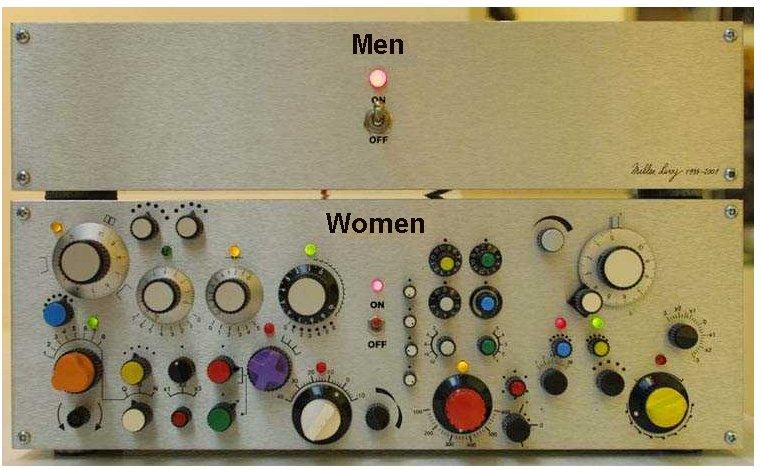 Men vs Women - an engineers view